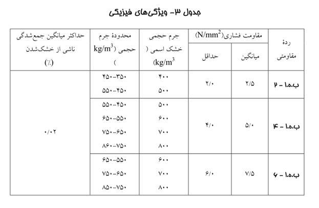 ویژگی های فیزیکی بتن هوادار اتوکلاوشده براساس استاندارد ملی 8593-بلوک سبک هبلکس پرین بتن آمود