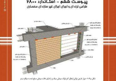 لزوم استفاده از میلگرد بستر برای بلوک های سیمانی و سفالی