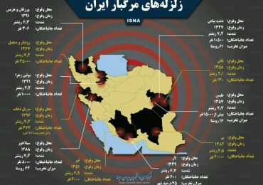 مخرب ترین زلزله های ایران